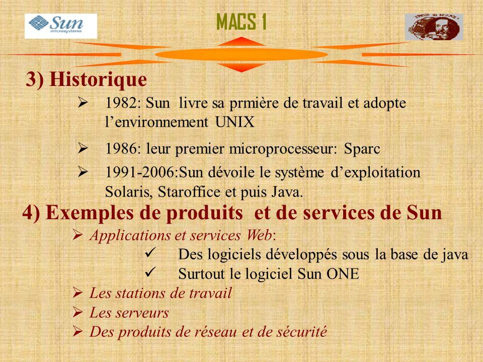 3) Historique 1982: Sun livre sa prmière de travail et adopte lenvironnement UNIX 1986: leur premier microprocesseur: Sparc 1991-2006:Sun dévoile le s