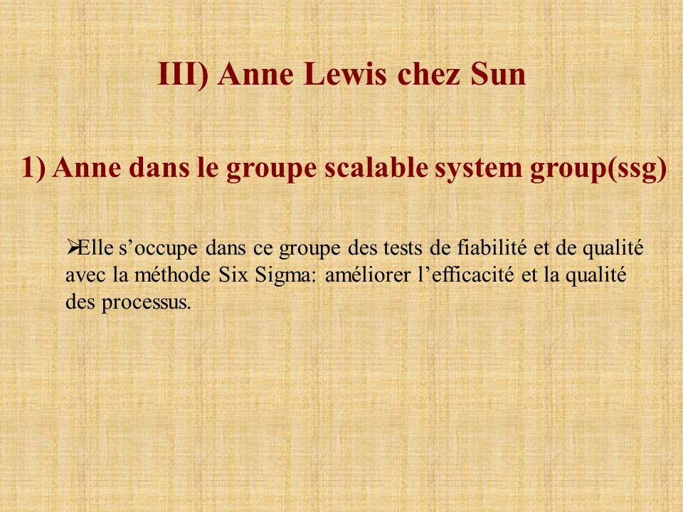 III) Anne Lewis chez Sun Elle soccupe dans ce groupe des tests de fiabilité et de qualité avec la méthode Six Sigma: améliorer lefficacité et la quali