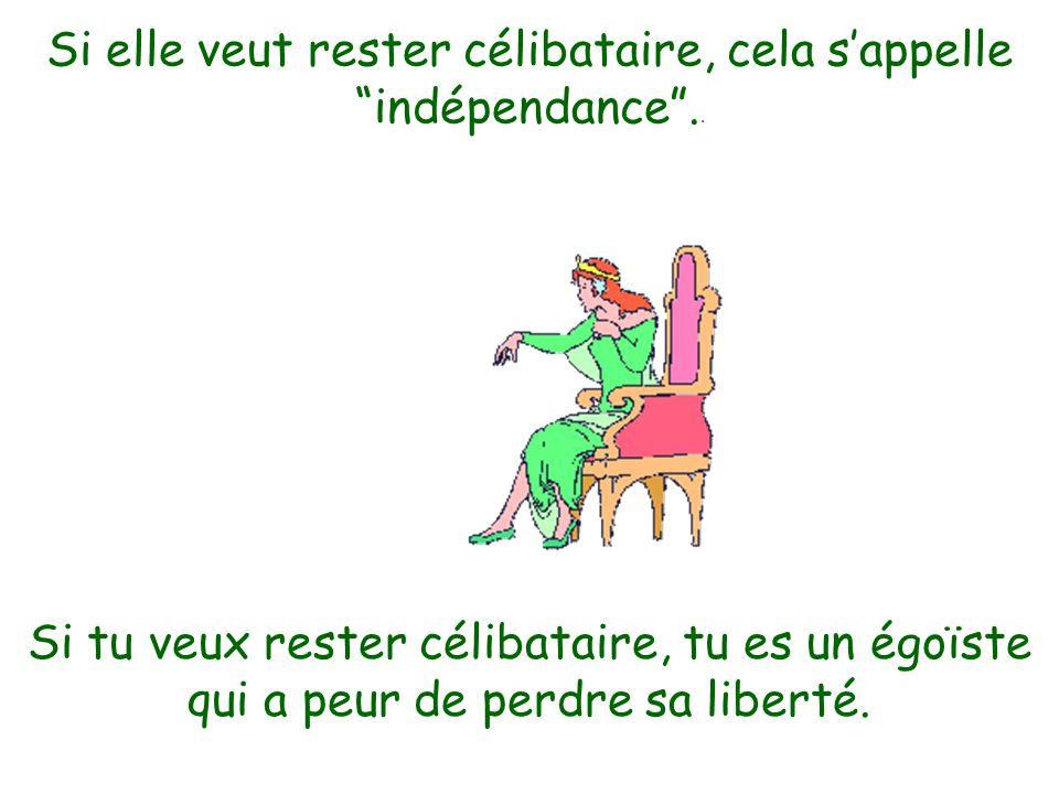 Si elle veut rester célibataire, cela sappelle indépendance.. Si tu veux rester célibataire, tu es un égoïste qui a peur de perdre sa liberté.