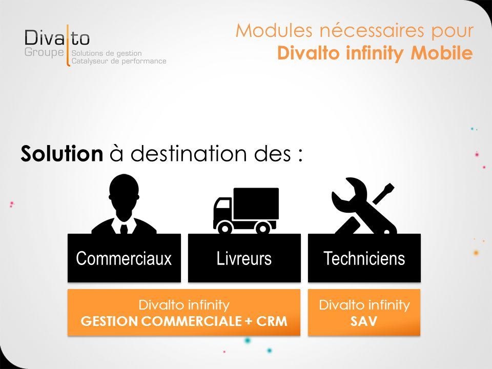 Modules nécessaires pour Divalto infinity Mobile Solution à destination des : Commerciaux Livreurs Techniciens Divalto infinity GESTION COMMERCIALE +