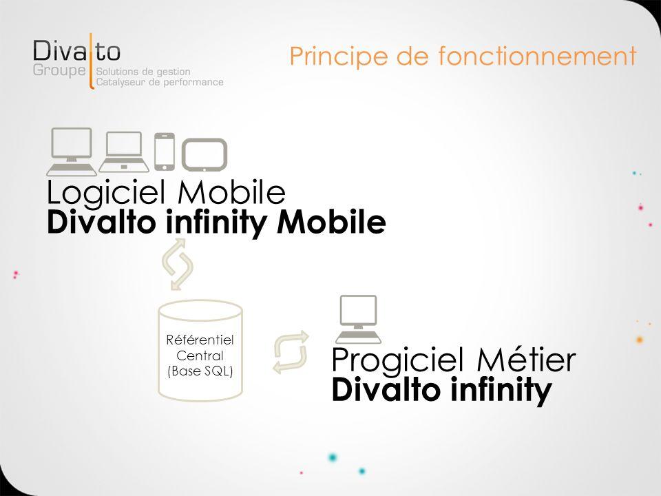 Principe de fonctionnement Logiciel Mobile Divalto infinity Mobile Progiciel Métier Divalto infinity Référentiel Central (Base SQL)