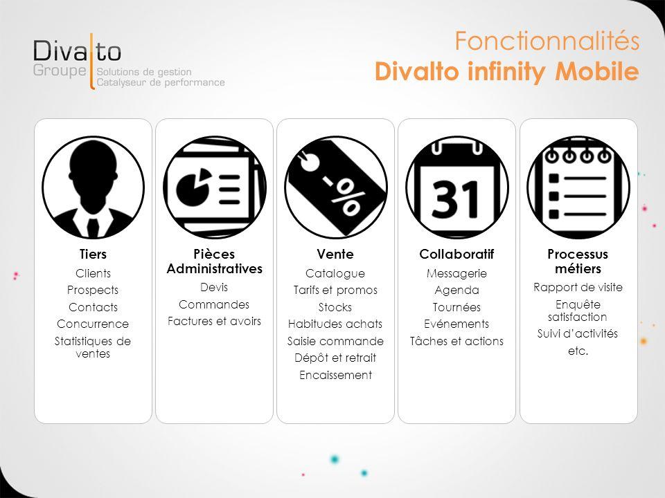 Fonctionnalités Divalto infinity Mobile Tiers Clients Prospects Contacts Concurrence Statistiques de ventes Pièces Administratives Devis Commandes Fac