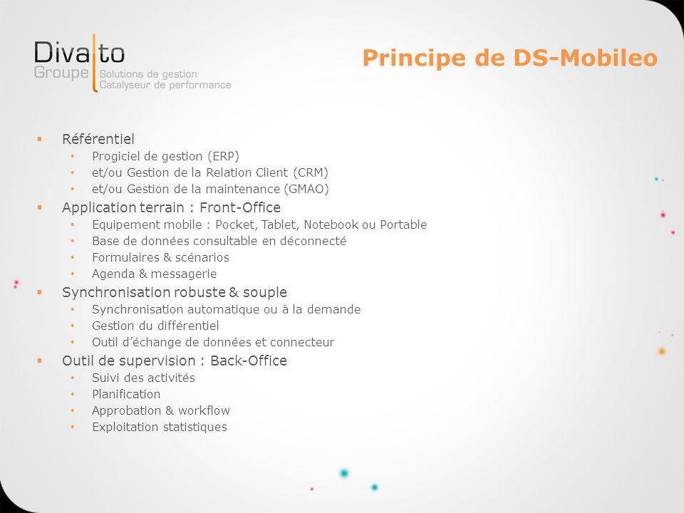 Principe de DS-Mobileo Référentiel Progiciel de gestion (ERP) et/ou Gestion de la Relation Client (CRM) et/ou Gestion de la maintenance (GMAO) Applica
