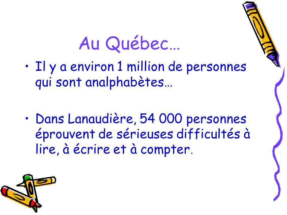 Statistiques… Lanalphabétisme dans les pays francophones En 1990… La France comptait… 1,1 % danalphabètes La Belgique, 0,3%... La Suisse, 1 %... Le Ca