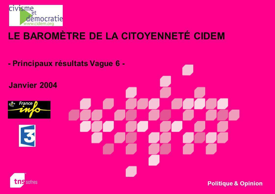 LE BAROMÈTRE DE LA CITOYENNETÉ CIDEM - Principaux résultats Vague 6 - Politique & Opinion Janvier 2004