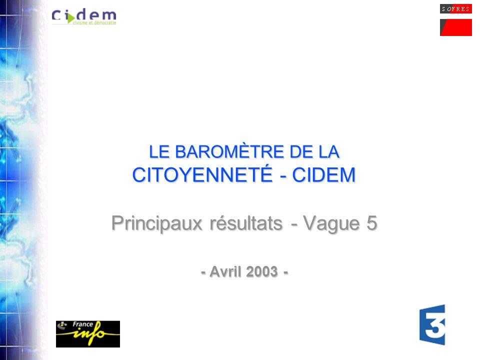 1 LE BAROMÈTRE DE LA CITOYENNETÉ - CIDEM Principaux résultats - Vague 5 - Avril 2003 -