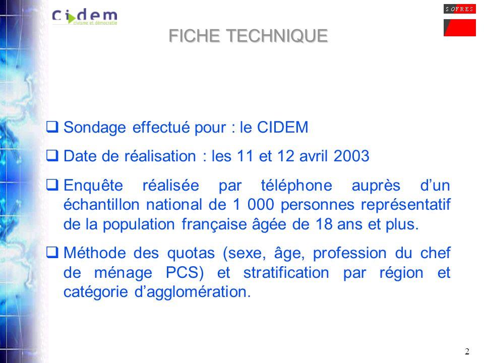 2 FICHE TECHNIQUE Sondage effectué pour : le CIDEM Date de réalisation : les 11 et 12 avril 2003 Enquête réalisée par téléphone auprès dun échantillon