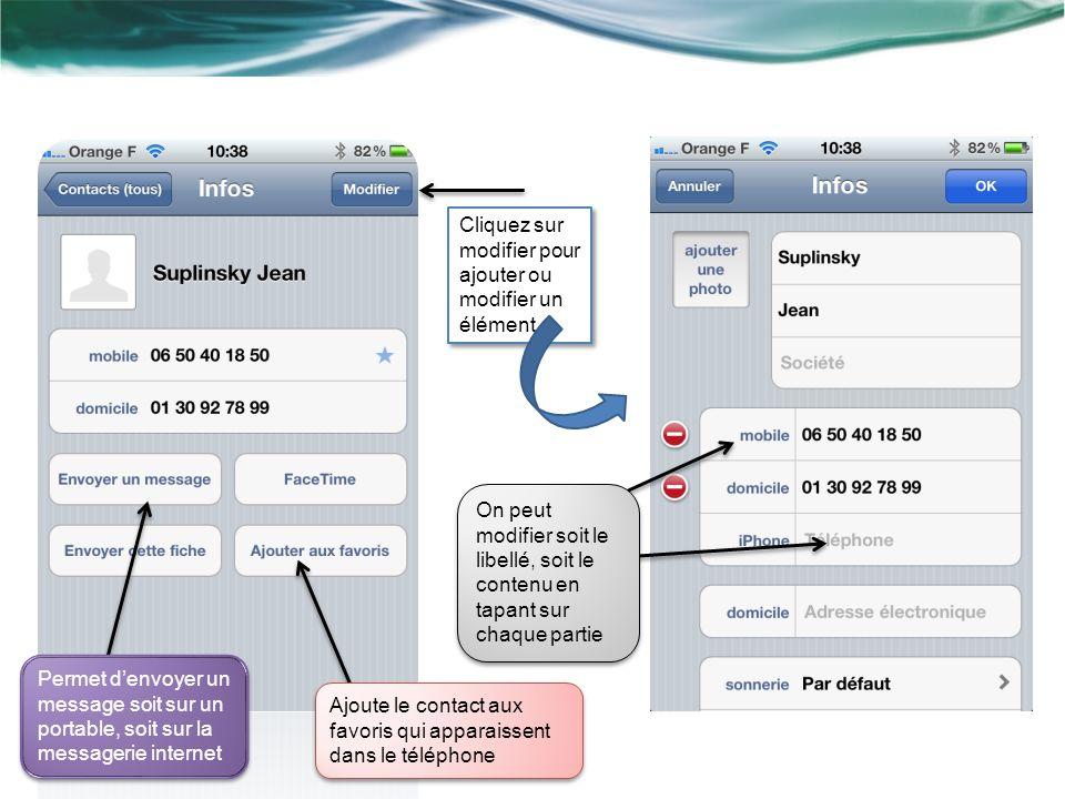 Cliquez sur modifier pour ajouter ou modifier un élément On peut modifier soit le libellé, soit le contenu en tapant sur chaque partie Ajoute le contact aux favoris qui apparaissent dans le téléphone Permet denvoyer un message soit sur un portable, soit sur la messagerie internet