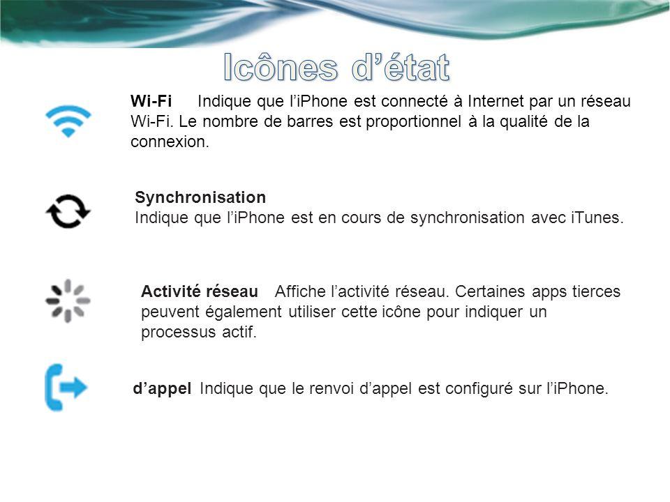 Wi-FiIndique que liPhone est connecté à Internet par un réseau Wi-Fi. Le nombre de barres est proportionnel à la qualité de la connexion. Synchronisat