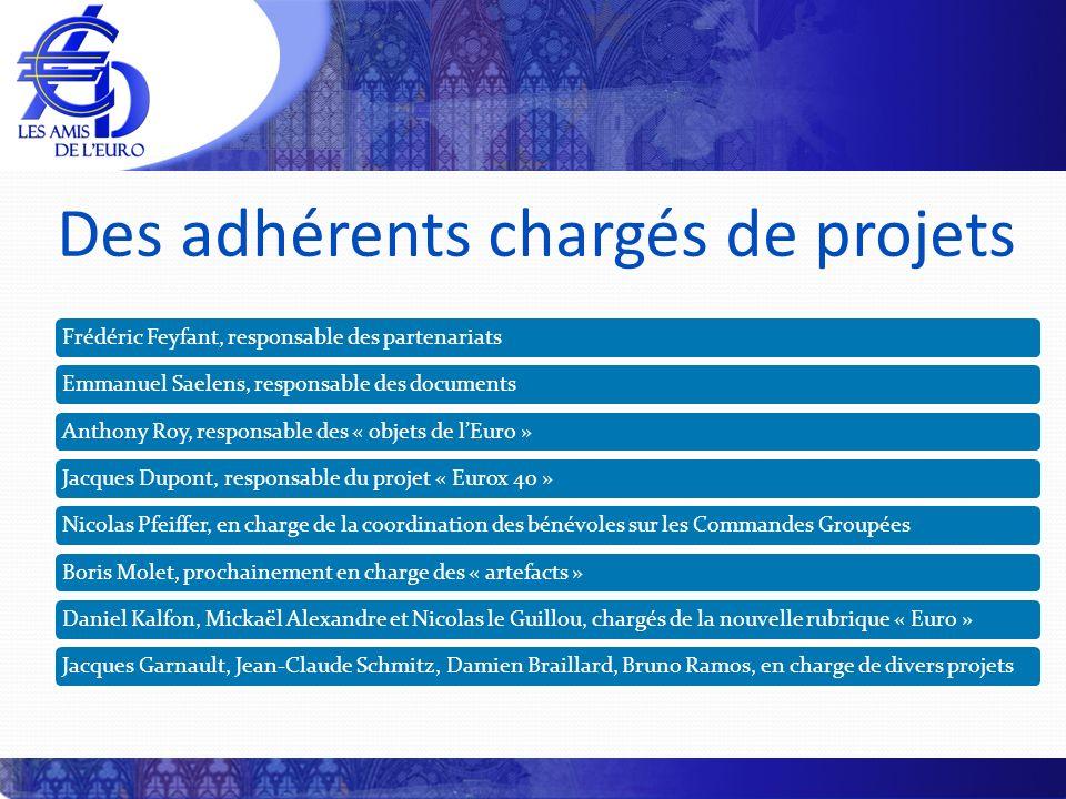 Des adhérents chargés de projets Frédéric Feyfant, responsable des partenariatsEmmanuel Saelens, responsable des documentsAnthony Roy, responsable des