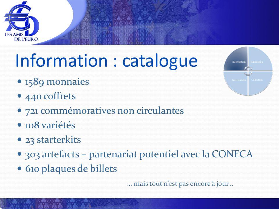 Information : catalogue 1589 monnaies 440 coffrets 721 commémoratives non circulantes 108 variétés 23 starterkits 303 artefacts – partenariat potentie