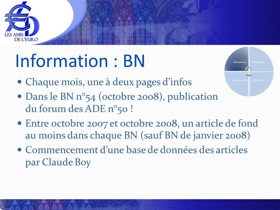 Information : BN Chaque mois, une à deux pages dinfos Dans le BN n°54 (octobre 2008), publication du forum des ADE n°50 ! Entre octobre 2007 et octobr