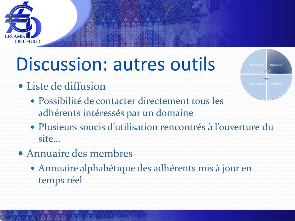 Discussion: autres outils Liste de diffusion Possibilité de contacter directement tous les adhérents intéressés par un domaine Plusieurs soucis dutili
