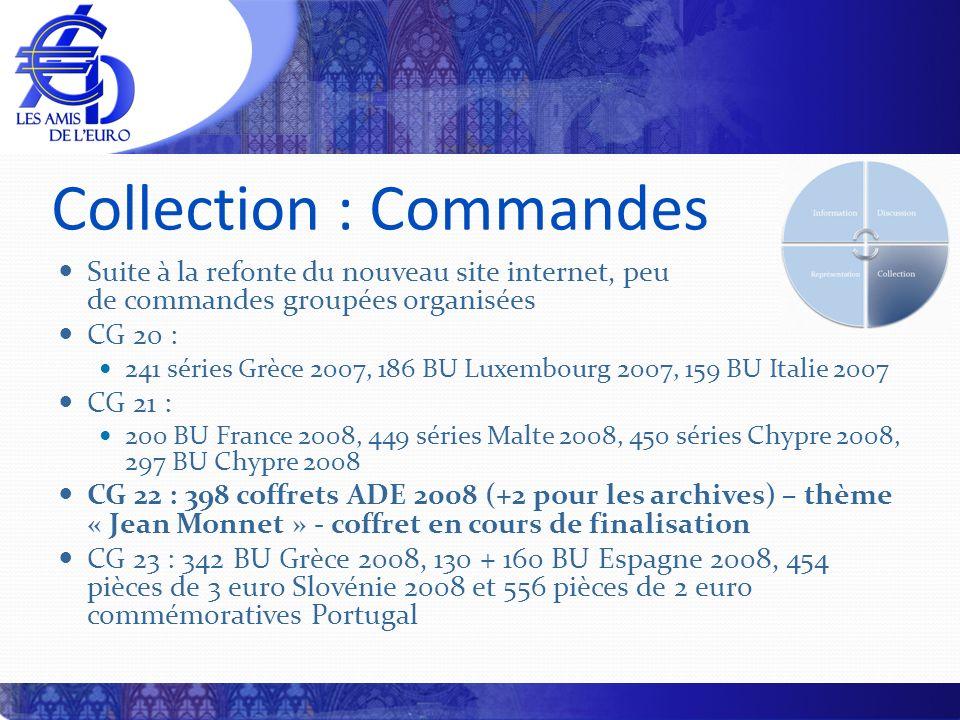 Collection : Commandes Suite à la refonte du nouveau site internet, peu de commandes groupées organisées CG 20 : 241 séries Grèce 2007, 186 BU Luxembo