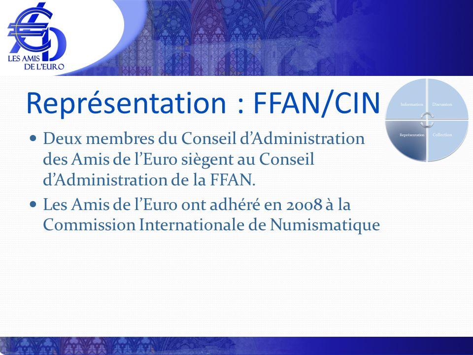 Représentation : FFAN/CIN Deux membres du Conseil dAdministration des Amis de lEuro siègent au Conseil dAdministration de la FFAN. Les Amis de lEuro o