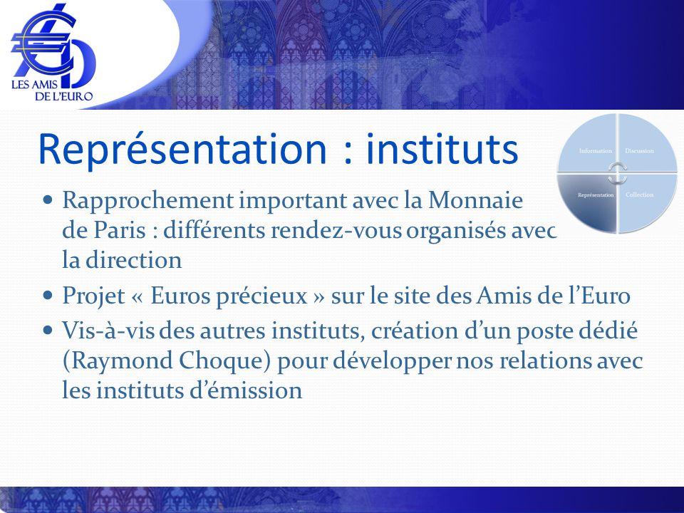 Représentation : instituts Rapprochement important avec la Monnaie de Paris : différents rendez-vous organisés avec la direction Projet « Euros précie