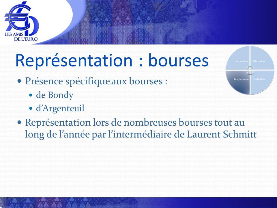 Représentation : bourses Présence spécifique aux bourses : de Bondy dArgenteuil Représentation lors de nombreuses bourses tout au long de lannée par l