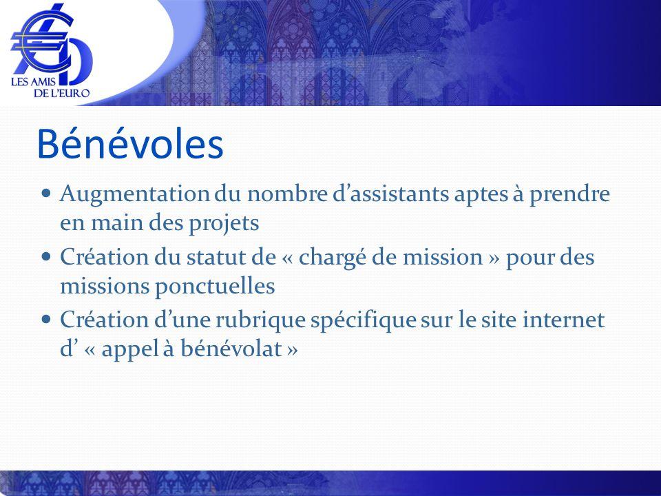 Bénévoles Augmentation du nombre dassistants aptes à prendre en main des projets Création du statut de « chargé de mission » pour des missions ponctue
