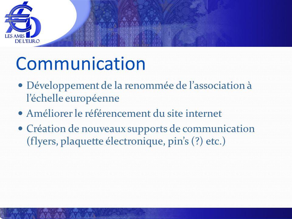 Communication Développement de la renommée de lassociation à léchelle européenne Améliorer le référencement du site internet Création de nouveaux supp