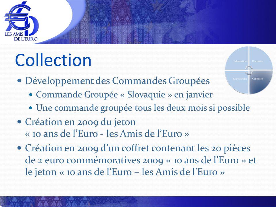 Collection Développement des Commandes Groupées Commande Groupée « Slovaquie » en janvier Une commande groupée tous les deux mois si possible Création