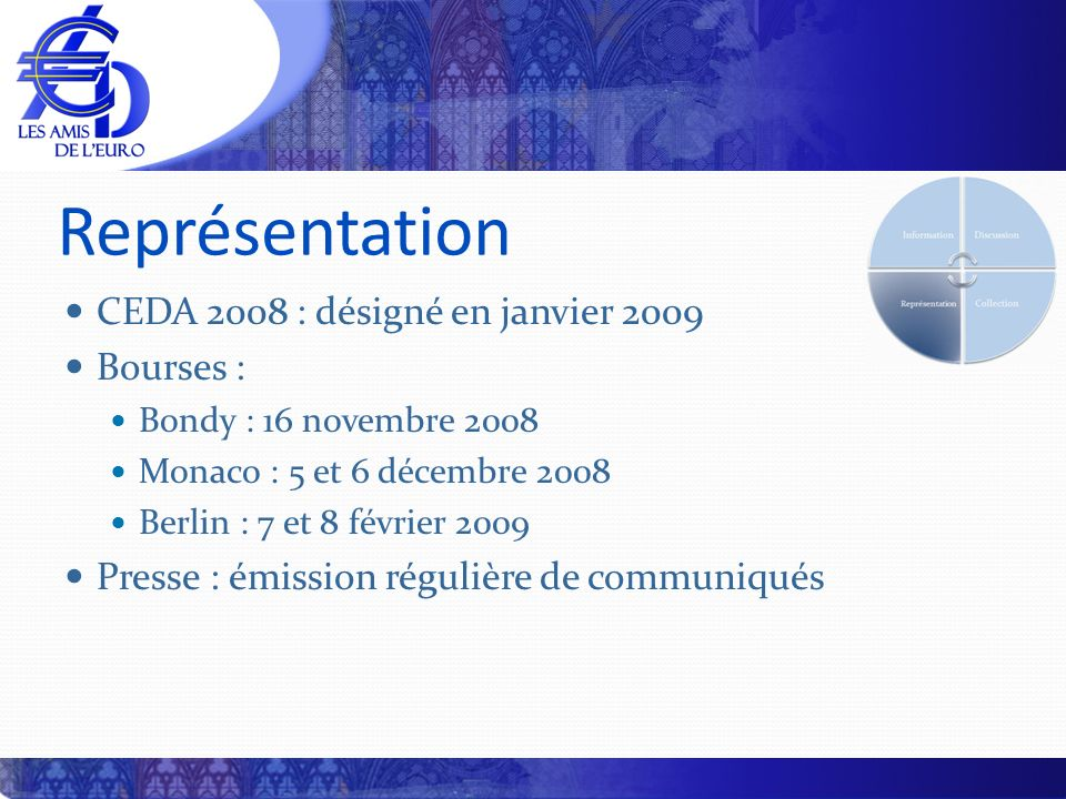 Représentation CEDA 2008 : désigné en janvier 2009 Bourses : Bondy : 16 novembre 2008 Monaco : 5 et 6 décembre 2008 Berlin : 7 et 8 février 2009 Press