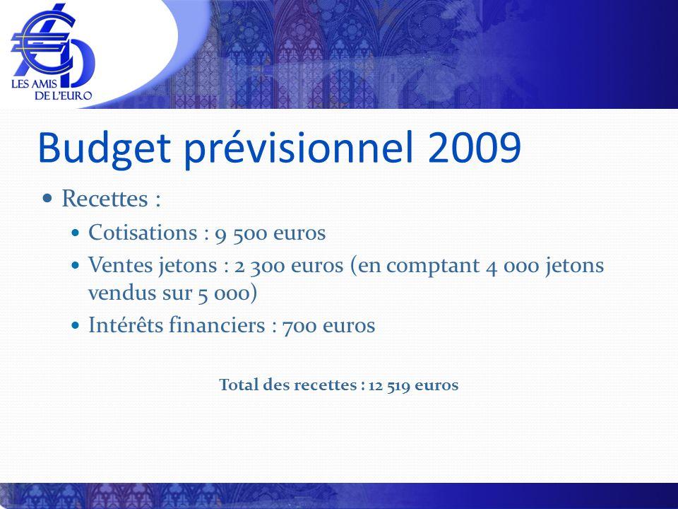 Budget prévisionnel 2009 Recettes : Cotisations : 9 500 euros Ventes jetons : 2 300 euros (en comptant 4 000 jetons vendus sur 5 000) Intérêts financi