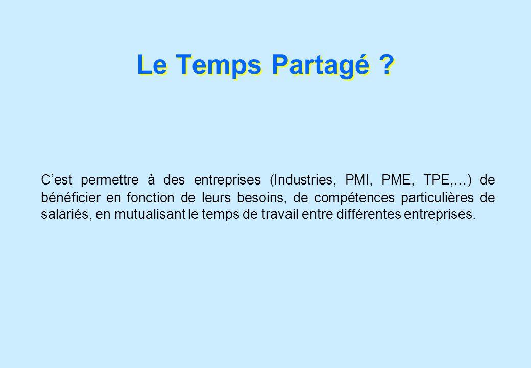 Le Temps Partagé ? Cest permettre à des entreprises (Industries, PMI, PME, TPE,…) de bénéficier en fonction de leurs besoins, de compétences particuli