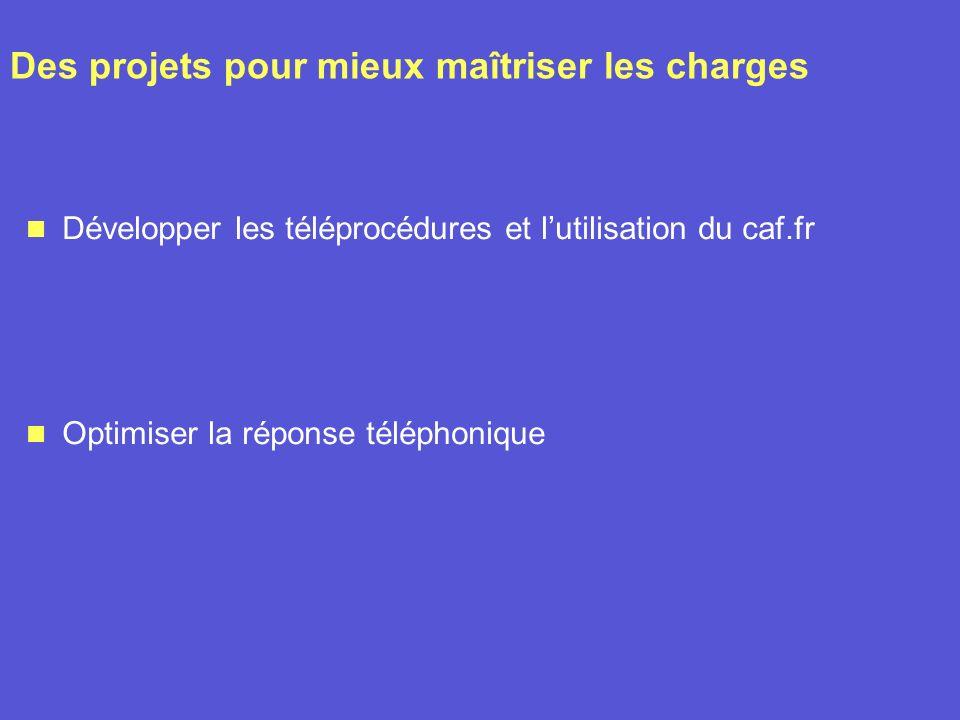 Des projets pour mieux maîtriser les charges Développer les téléprocédures et lutilisation du caf.fr Optimiser la réponse téléphonique