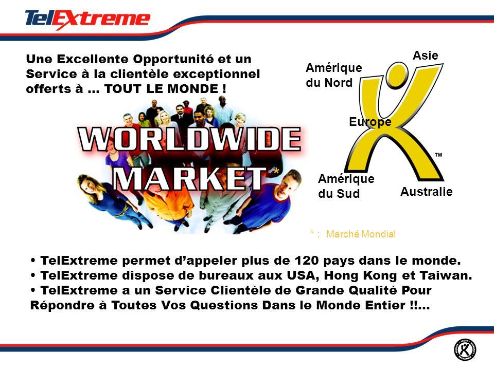 Amérique du Nord Asie Europe Amérique du Sud Australie TelExtreme permet dappeler plus de 120 pays dans le monde.