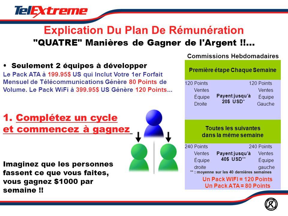 Explication Du Plan De Rémunération QUATRE Manières de Gagner de l Argent !!...