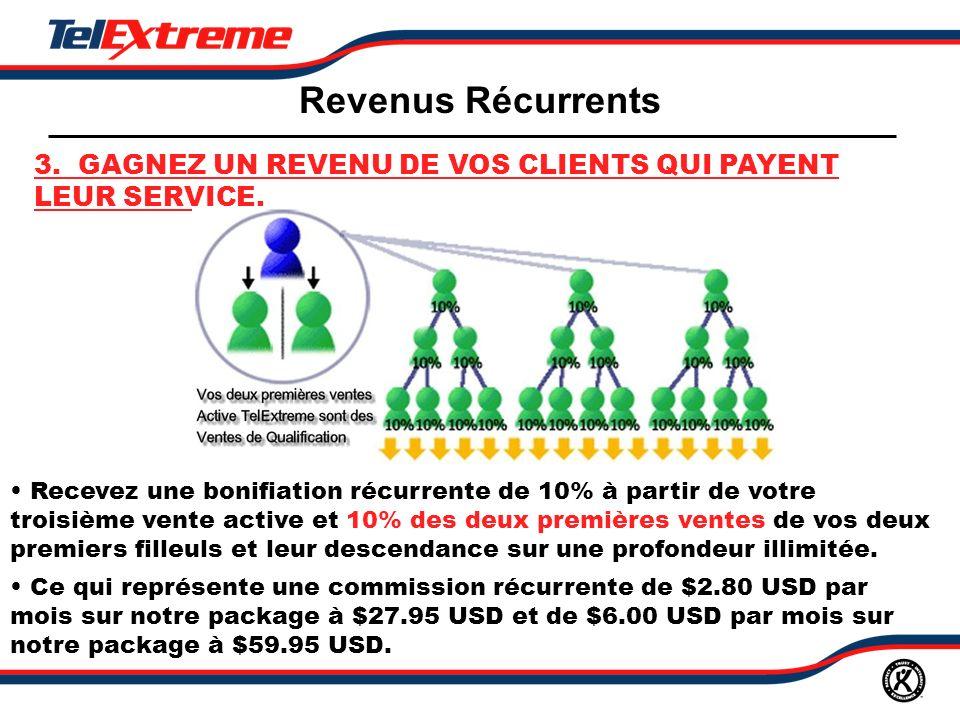 Revenus Récurrents 3. GAGNEZ UN REVENU DE VOS CLIENTS QUI PAYENT LEUR SERVICE.