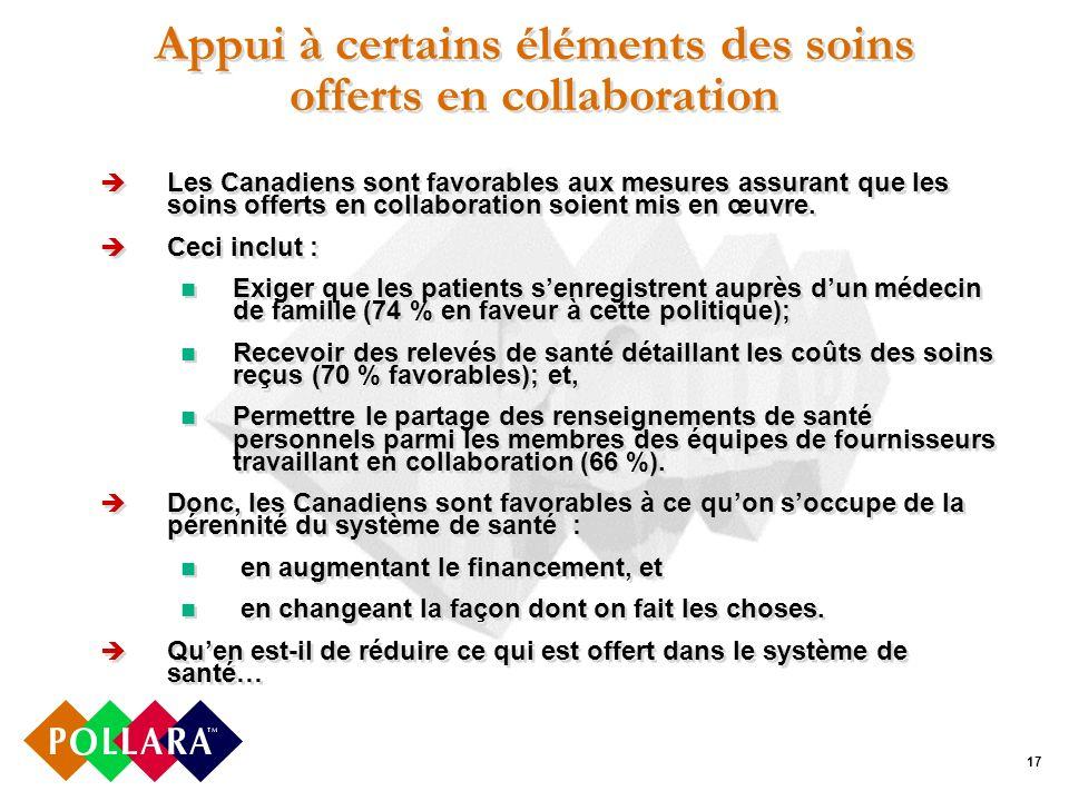 17 Appui à certains éléments des soins offerts en collaboration Les Canadiens sont favorables aux mesures assurant que les soins offerts en collaboration soient mis en œuvre.