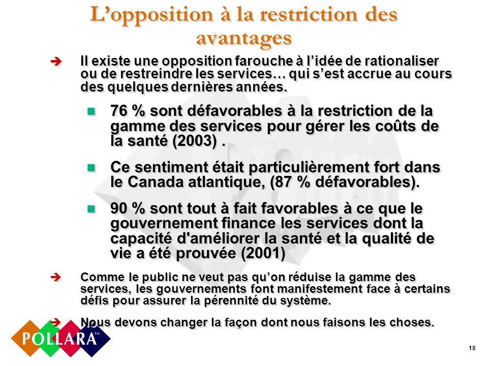 18 Lopposition à la restriction des avantages Il existe une opposition farouche à lidée de rationaliser ou de restreindre les services… qui sest accrue au cours des quelques dernières années.