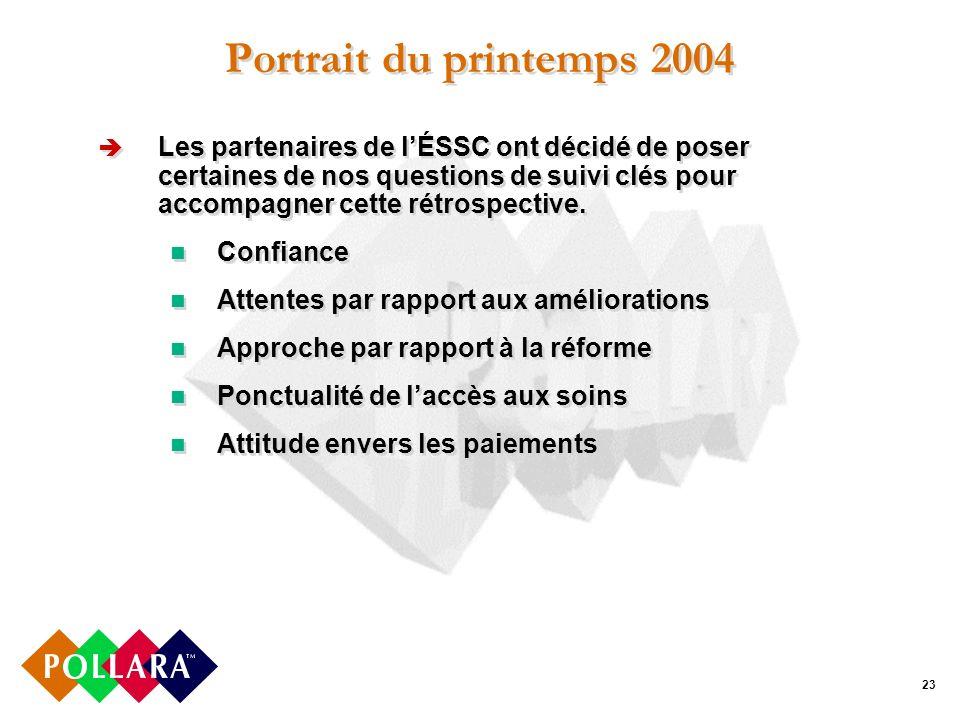 23 Portrait du printemps 2004 Les partenaires de lÉSSC ont décidé de poser certaines de nos questions de suivi clés pour accompagner cette rétrospective.