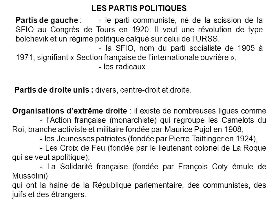 LES PARTIS POLITIQUES Partis de droite unis : divers, centre-droit et droite.