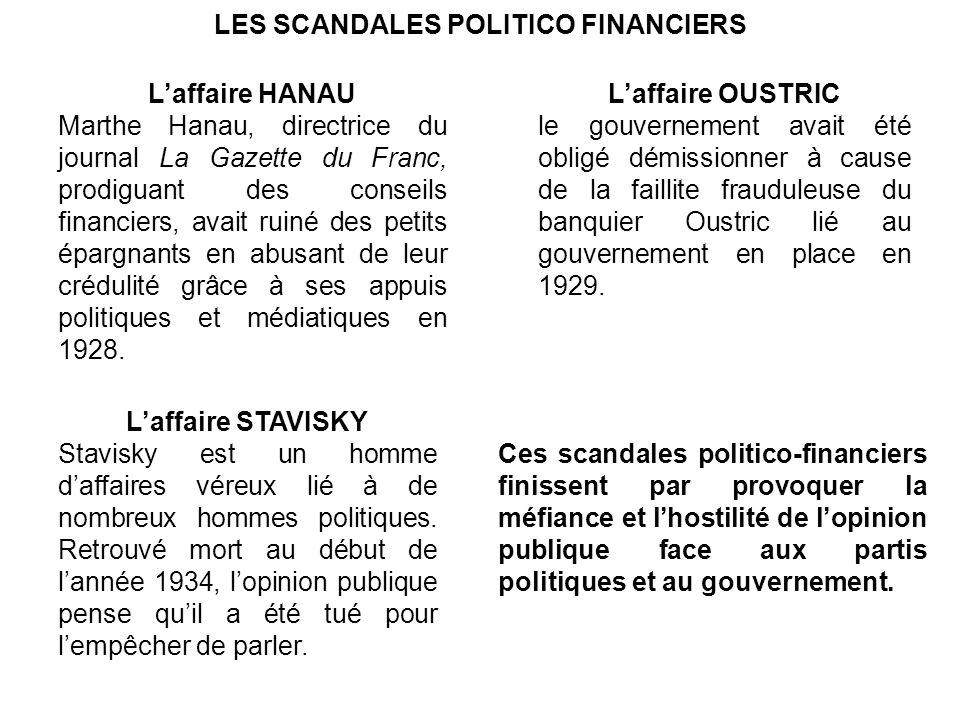 LES SCANDALES POLITICO FINANCIERS Laffaire STAVISKY Stavisky est un homme daffaires véreux lié à de nombreux hommes politiques.