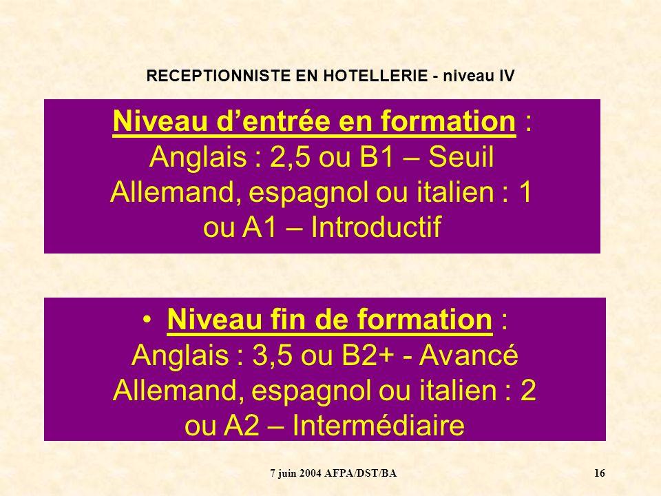 7 juin 2004 AFPA/DST/BA17 RECEPTIONNISTE EN HOTELLERIE - niveau IV Évaluation de type « mise en situation » dans le cadre de 3 jeux de rôles, avec simultanéité - Qui évalue .