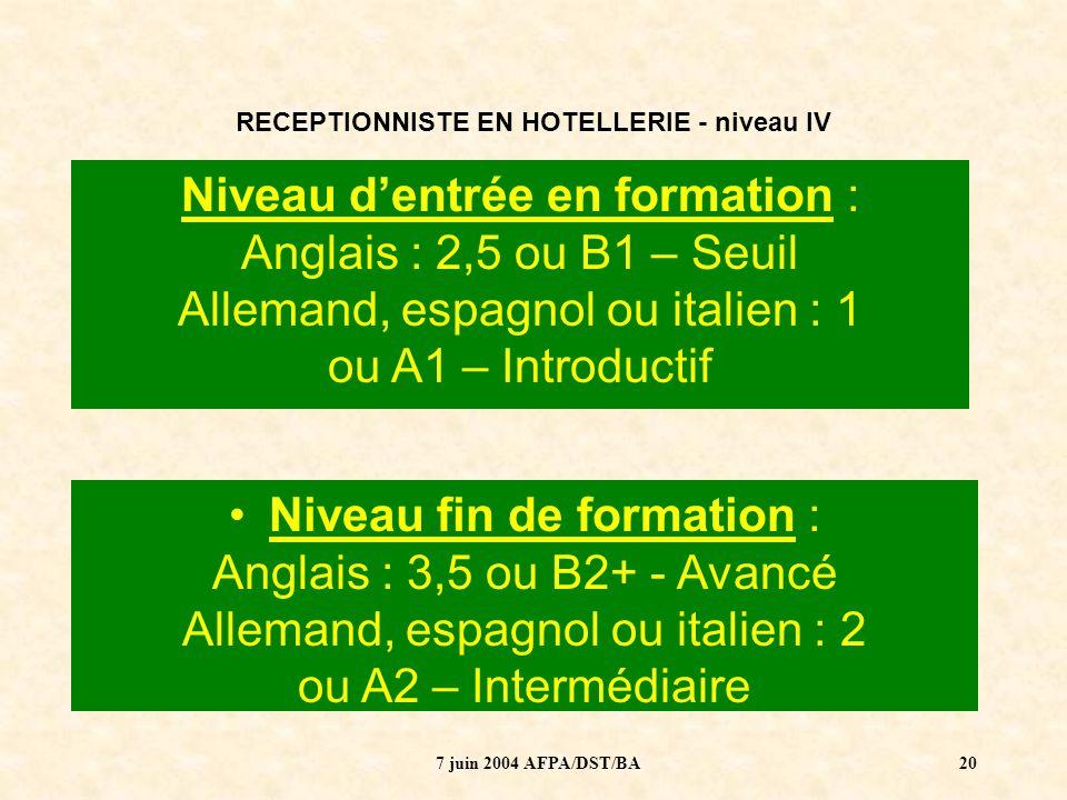 7 juin 2004 AFPA/DST/BA21 RECEPTIONNISTE EN HOTELLERIE - niveau IV Évaluation de type : « mise en situation » dans le cadre de lépreuve finale et CCP 1.