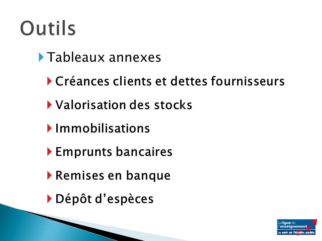 Tableaux annexes Créances clients et dettes fournisseurs Valorisation des stocks Immobilisations Emprunts bancaires Remises en banque Dépôt despèces