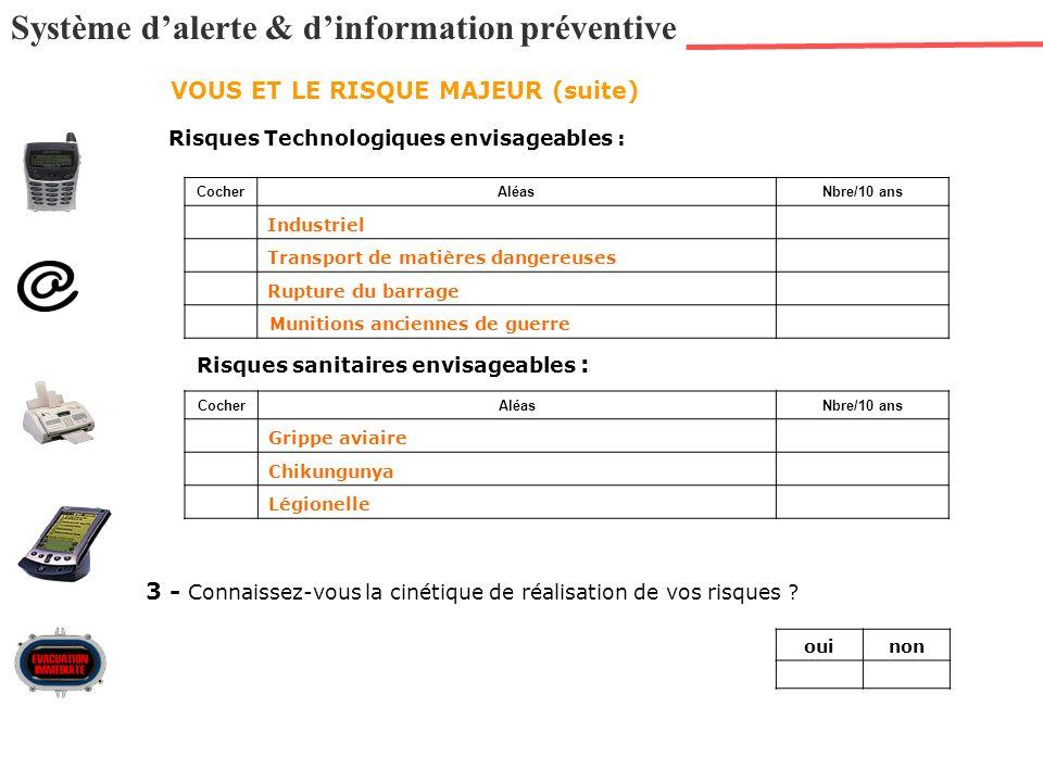Système dalerte & dinformation préventive Risques Technologiques envisageables : Risques sanitaires envisageables : CocherAléasNbre/10 ans Industriel