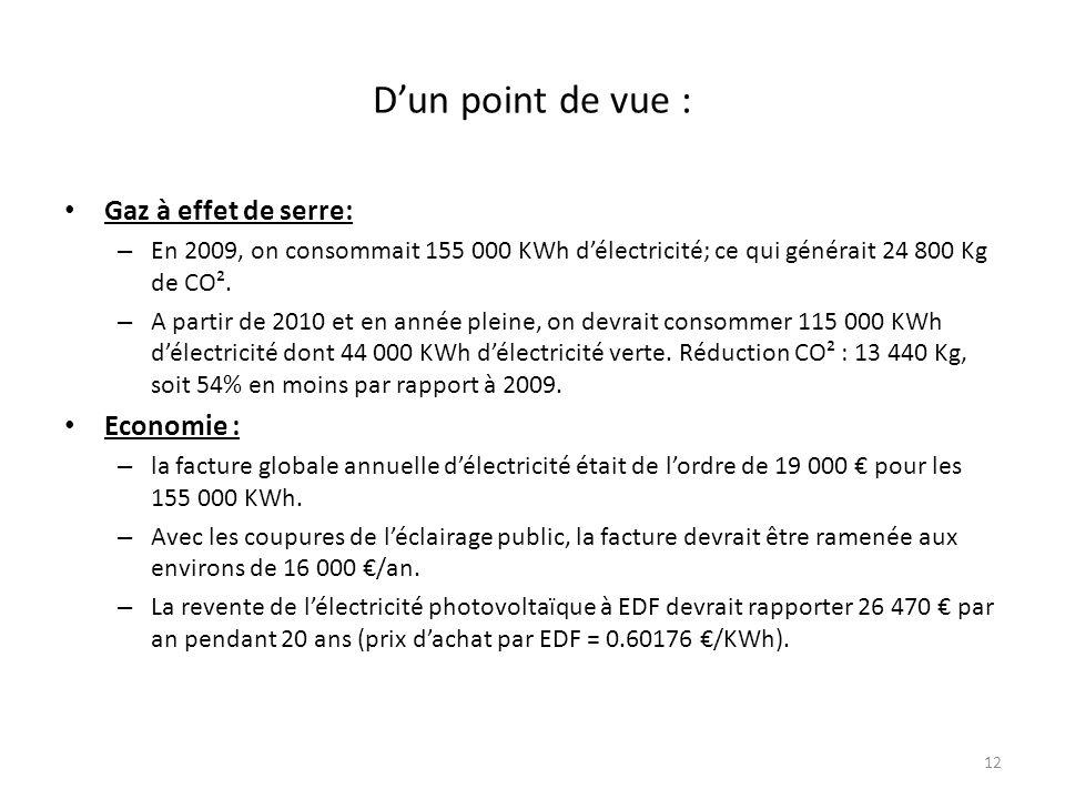 Dun point de vue : Gaz à effet de serre: – En 2009, on consommait 155 000 KWh délectricité; ce qui générait 24 800 Kg de CO².