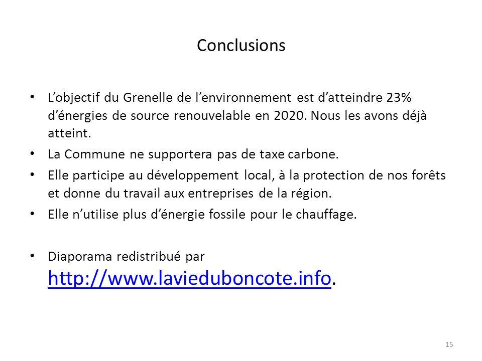 Conclusions Lobjectif du Grenelle de lenvironnement est datteindre 23% dénergies de source renouvelable en 2020.