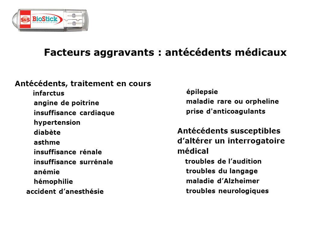 épilepsie maladie rare ou orpheline prise d'anticoagulants Antécédents susceptibles daltérer un interrogatoire médical troubles de laudition troubles