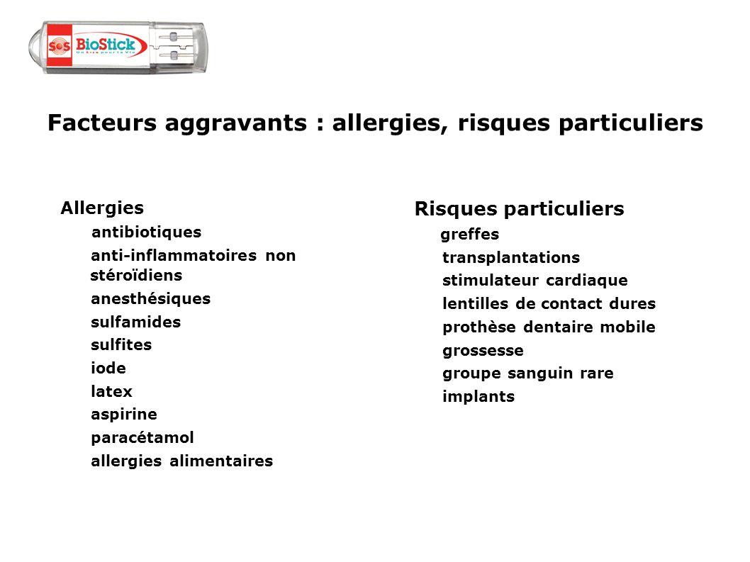 Facteurs aggravants : allergies, risques particuliers Allergies antibiotiques anti-inflammatoires non stéroïdiens anesthésiques sulfamides sulfites io