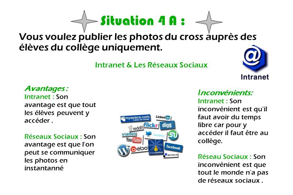 Situation 4 A : Vous voulez publier les photos du cross auprès des élèves du collège uniquement. Intranet & Les Réseaux Sociaux Avantages : Intranet :