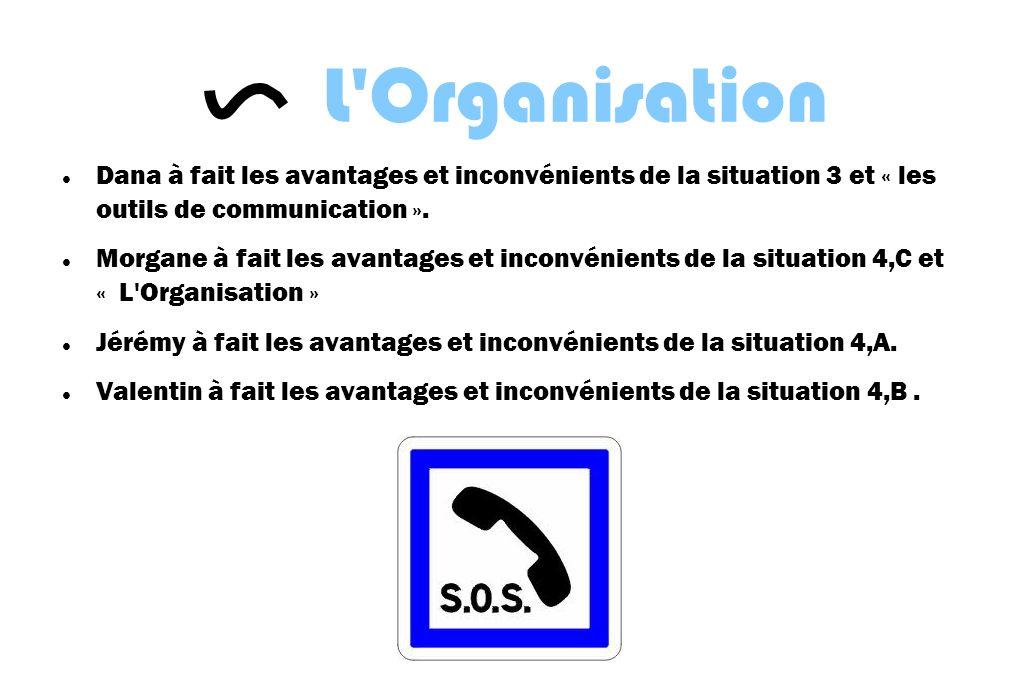 L'Organisation Dana à fait les avantages et inconvénients de la situation 3 et « les outils de communication ». Morgane à fait les avantages et inconv
