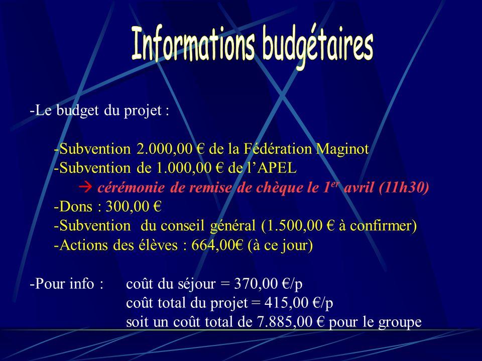 -Le budget du projet : -Subvention 2.000,00 de la Fédération Maginot -Subvention de 1.000,00 de lAPEL cérémonie de remise de chèque le 1 er avril (11h30) -Dons : 300,00 -Subvention du conseil général (1.500,00 à confirmer) -Actions des élèves : 664,00 (à ce jour) -Pour info : coût du séjour = 370,00 /p coût total du projet = 415,00 /p soit un coût total de 7.885,00 pour le groupe