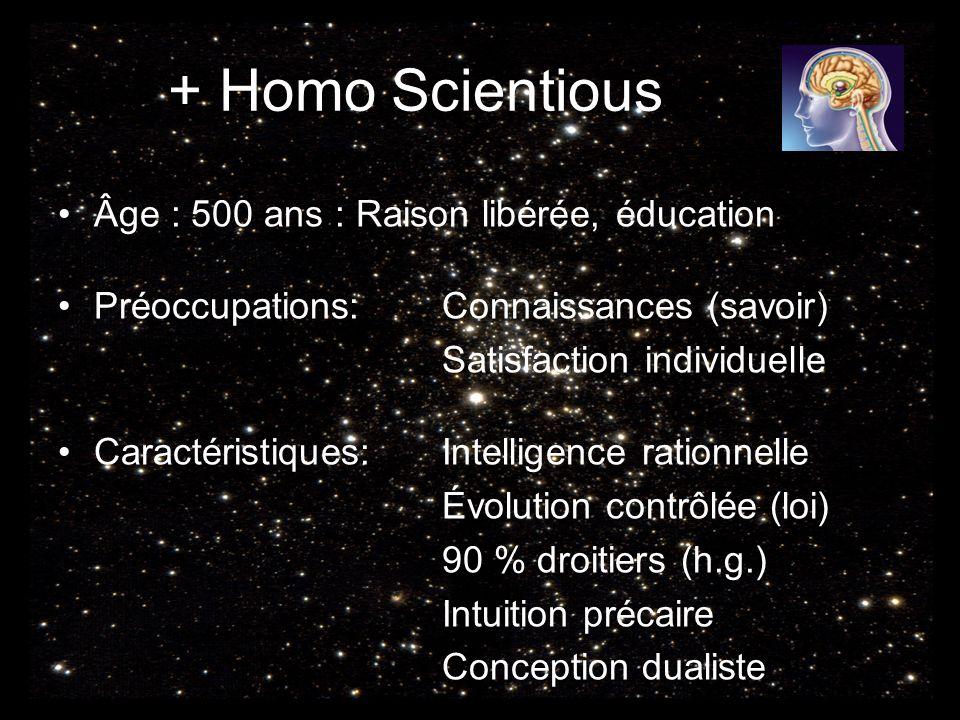 + Homo Scientious Âge : 500 ans : Raison libérée, éducation Préoccupations:Connaissances (savoir) Satisfaction individuelle Caractéristiques:Intellige