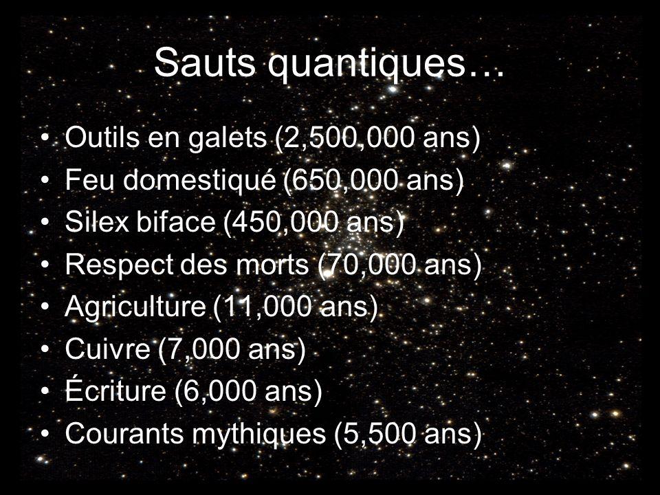Sauts quantiques… Outils en galets (2,500,000 ans) Feu domestiqué (650,000 ans) Silex biface (450,000 ans) Respect des morts (70,000 ans) Agriculture (11,000 ans) Cuivre (7,000 ans) Écriture (6,000 ans) Courants mythiques (5,500 ans)