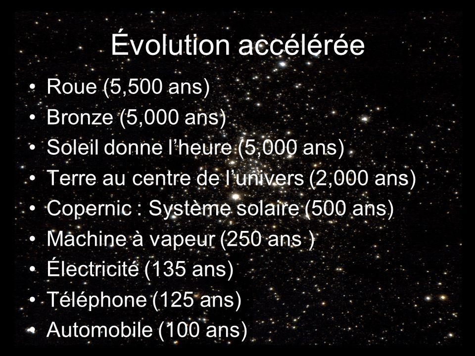 Évolution accélérée Roue (5,500 ans) Bronze (5,000 ans) Soleil donne lheure (5,000 ans) Terre au centre de lunivers (2,000 ans) Copernic : Système solaire (500 ans) Machine à vapeur (250 ans ) Électricité (135 ans) Téléphone (125 ans) Automobile (100 ans)
